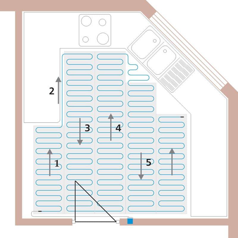 Instalacija grejne mreže planiranje