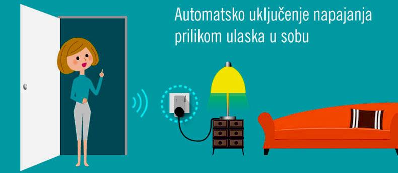 W230 WiFi utičnica - uključenje uređaja