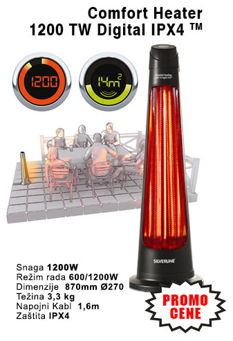 Patio Heater 900 IPX4