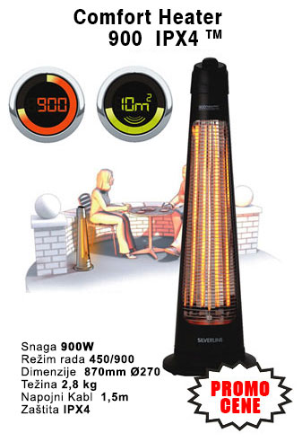 Patio Heater 1200 Wall IPX4