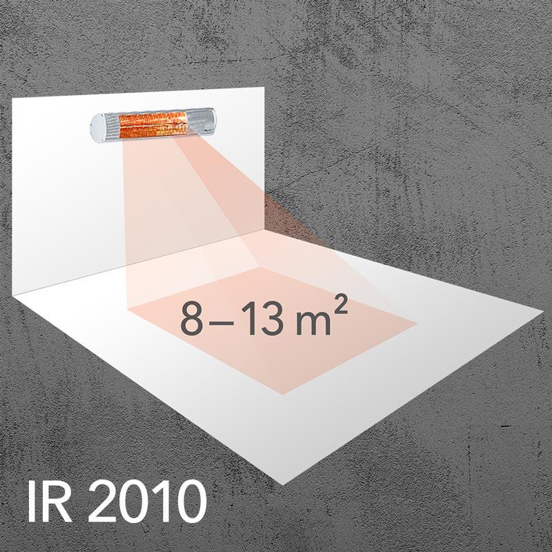 Površina grejanja 8-13m2